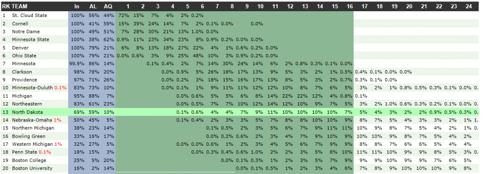 Pairwise Probability.PNG